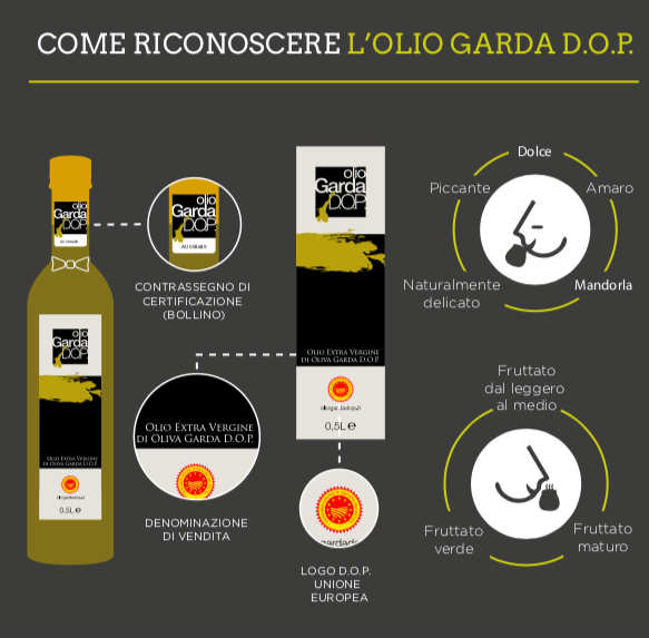 Il Premio interregionale Olio Garda Dop alla seconda edizione