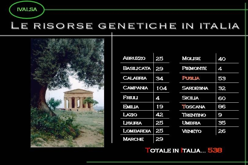 L'Italia vince se biodiversa