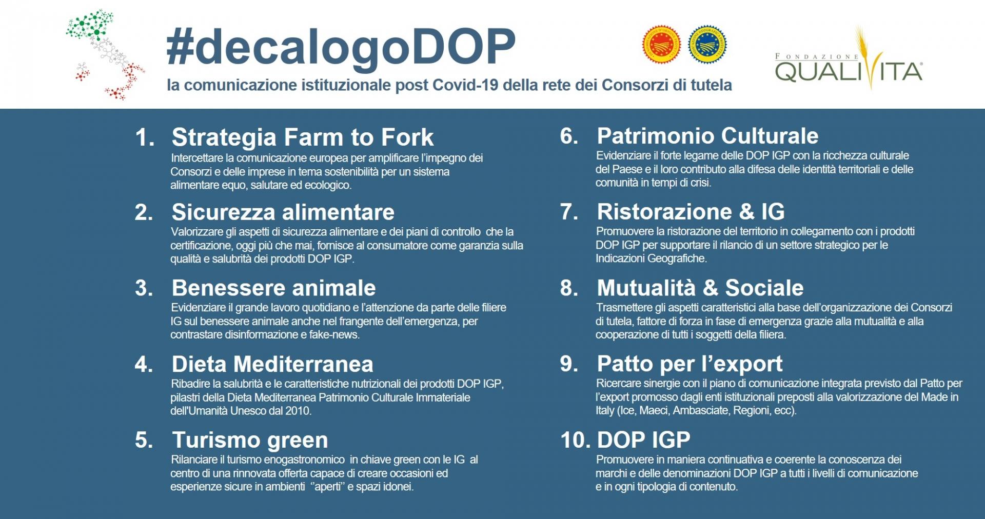 La Fondazione Qualivita propone il decalogo Dop