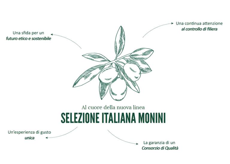 Sugli scaffali la Selezione Italiana Monini, linea Alta Qualità, certificata e garantita dal marchio Ceq