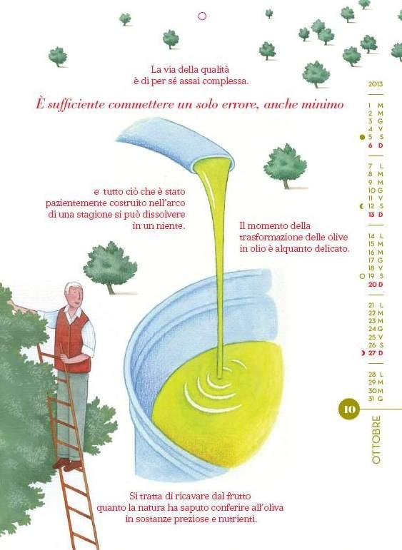 Calendario dell'olio, ottobre